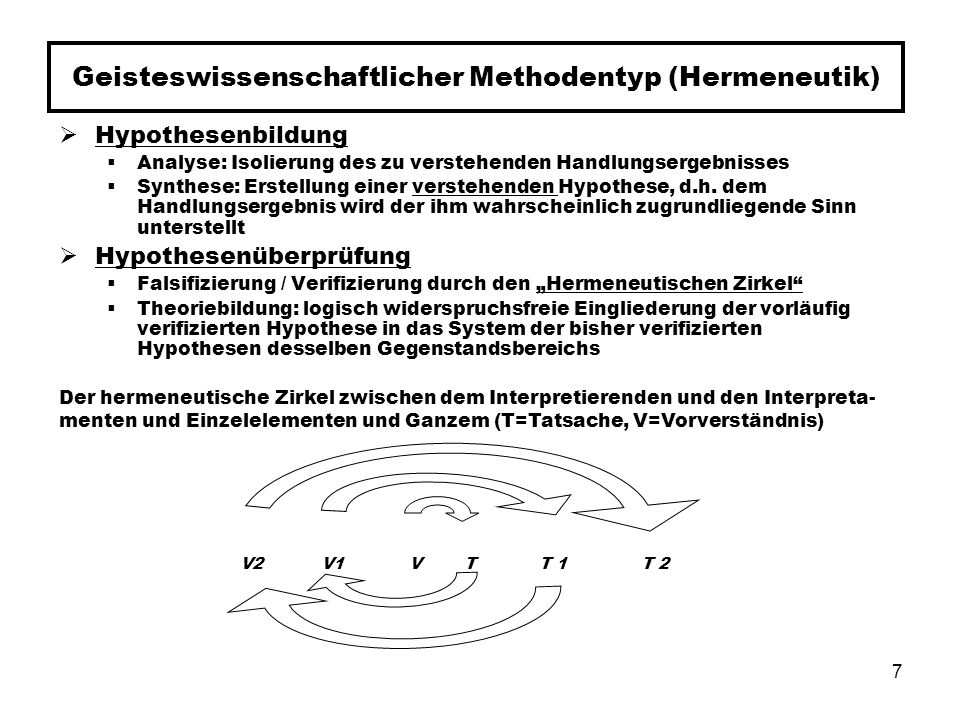 Geisteswissenschaftlicher Methodentyp (Hermeneutik)