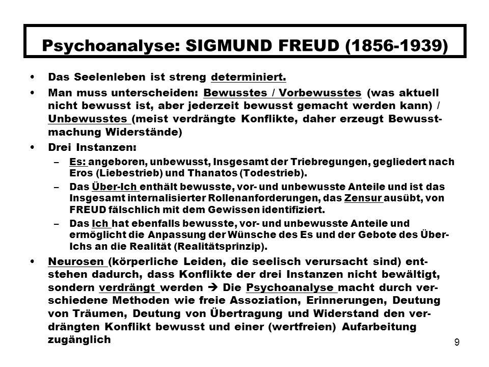 Psychoanalyse: SIGMUND FREUD (1856-1939)