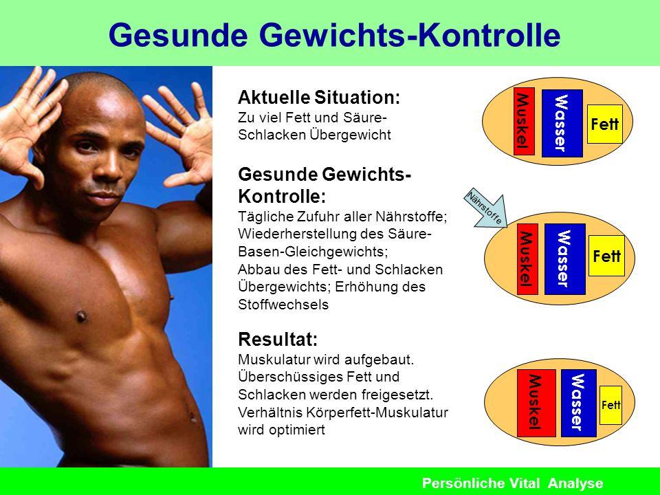 Gesunde Gewichts-Kontrolle