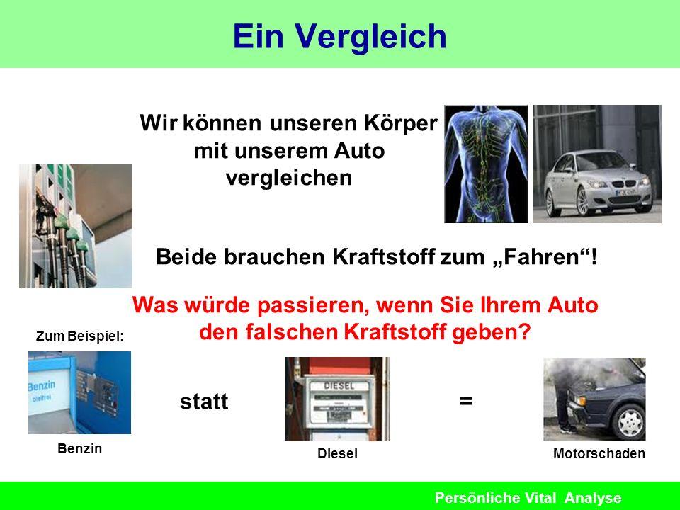 Ein Vergleich Wir können unseren Körper mit unserem Auto vergleichen