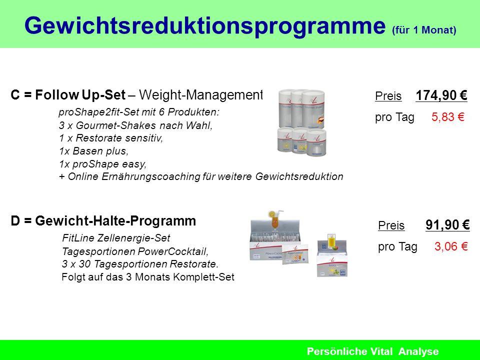 Gewichtsreduktionsprogramme (für 1 Monat)