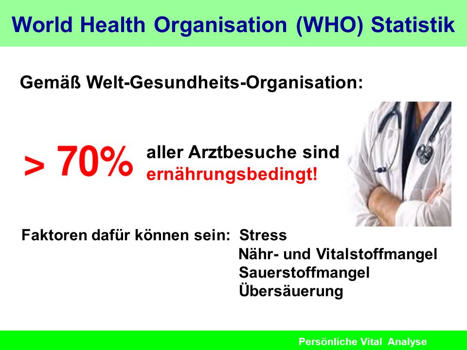 World Health Organisation (WHO) Statistik