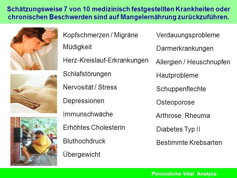 Kopfschmerzen / Migräne Müdigkeit