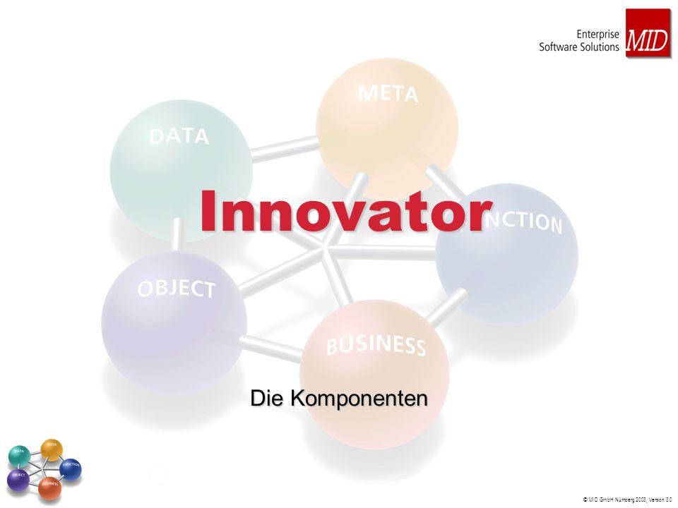 Innovator Die Komponenten