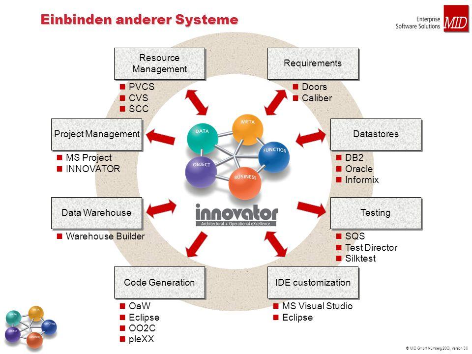 Einbinden anderer Systeme