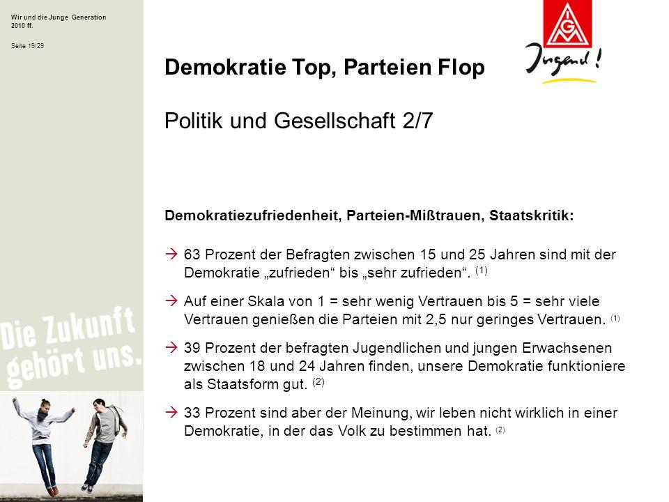 Demokratie Top, Parteien Flop Politik und Gesellschaft 2/7