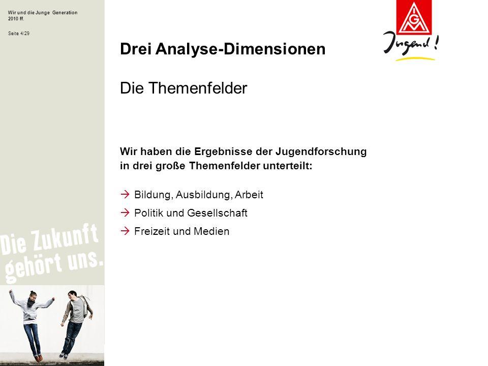Drei Analyse-Dimensionen Die Themenfelder