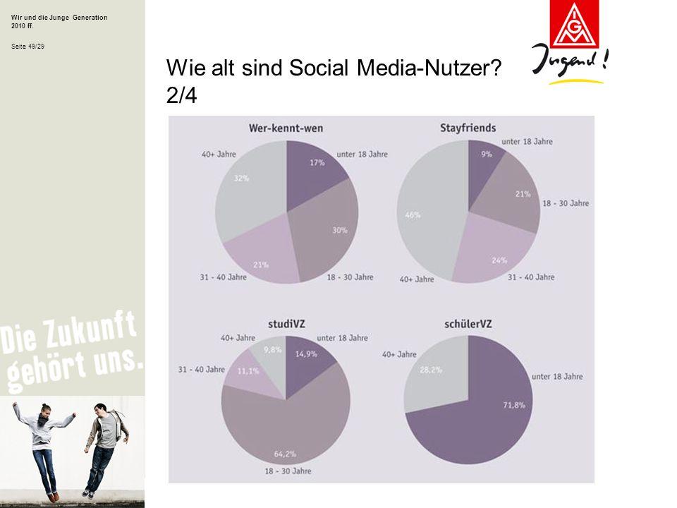 Wie alt sind Social Media-Nutzer 2/4