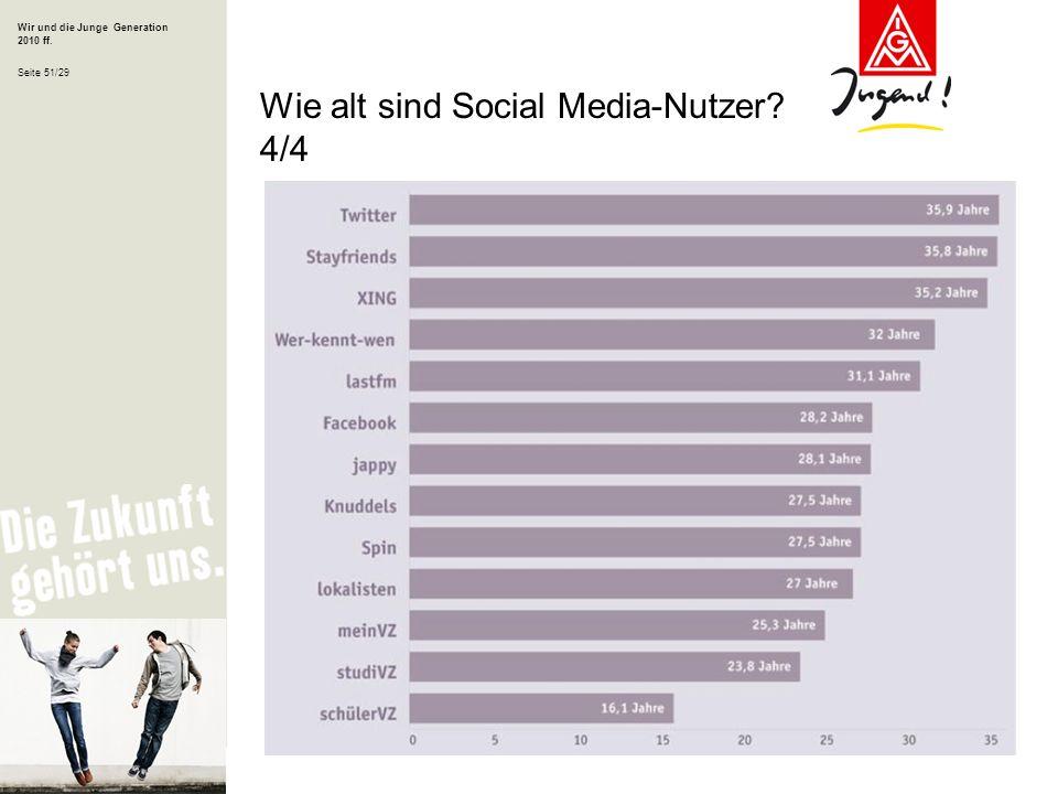 Wie alt sind Social Media-Nutzer