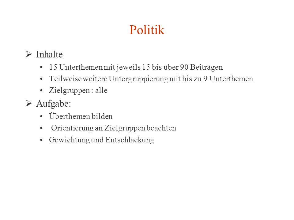 Politik Inhalte Aufgabe: