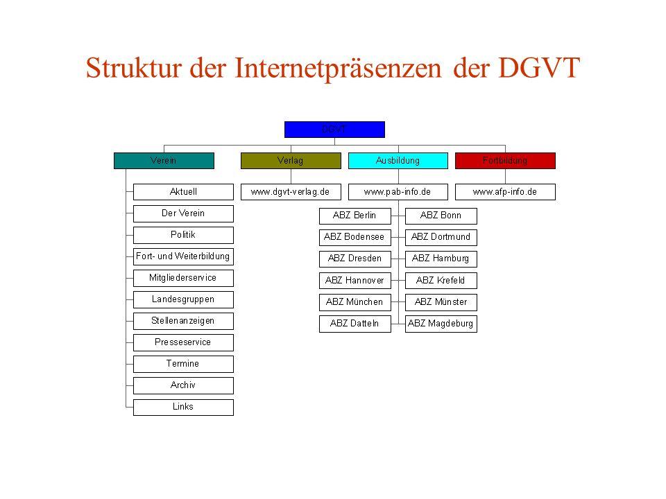 Struktur der Internetpräsenzen der DGVT