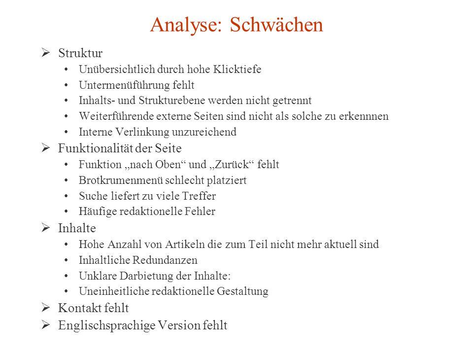 Analyse: Schwächen Struktur Funktionalität der Seite Inhalte