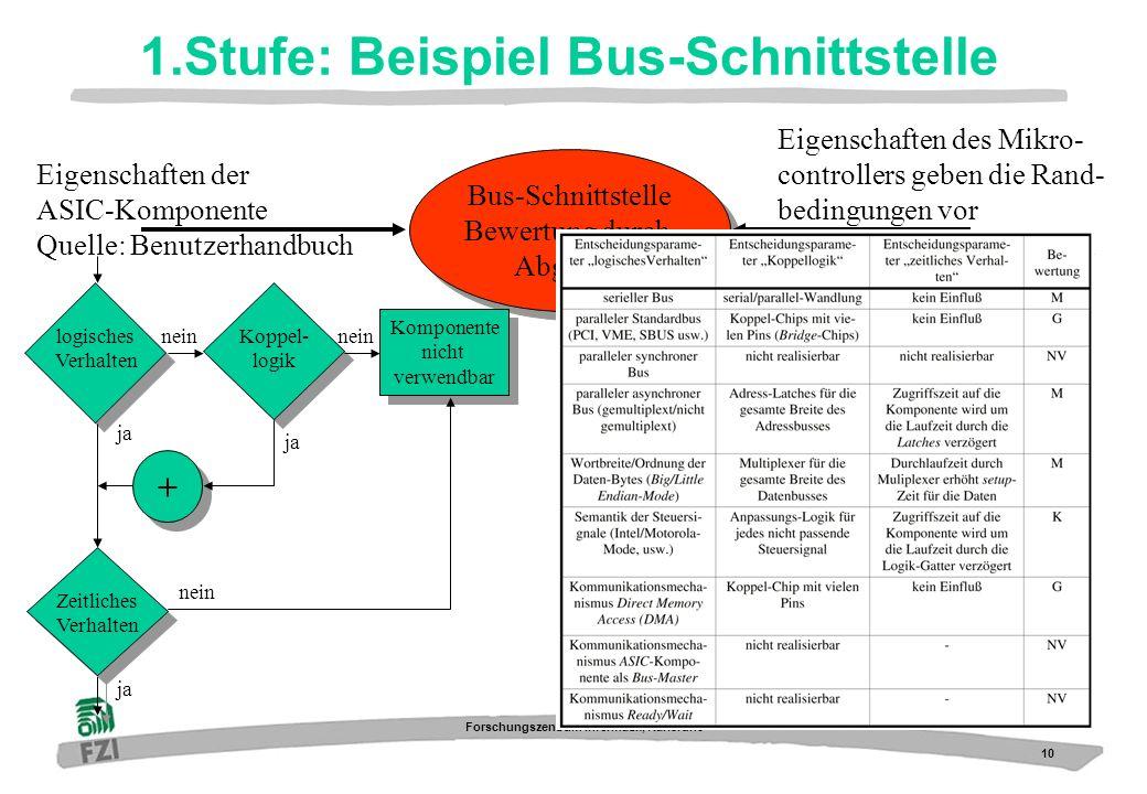 1.Stufe: Beispiel Bus-Schnittstelle