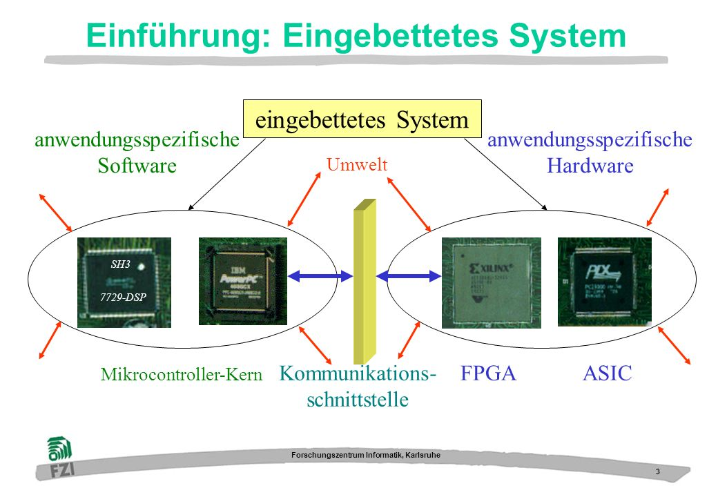 Einführung: Eingebettetes System
