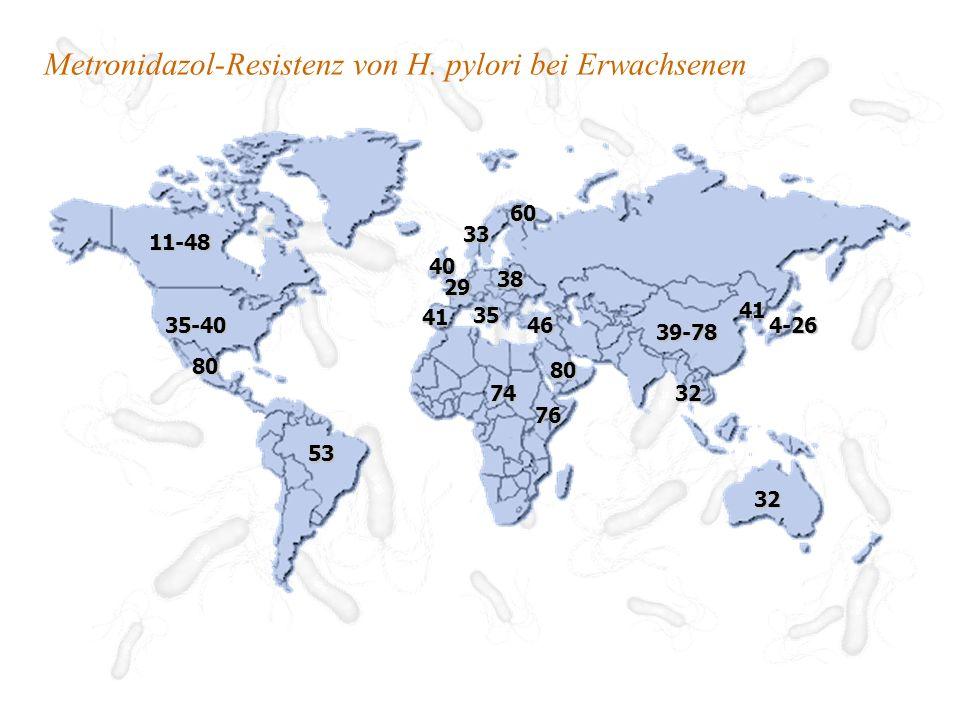 Metronidazol-Resistenz von H. pylori bei Erwachsenen