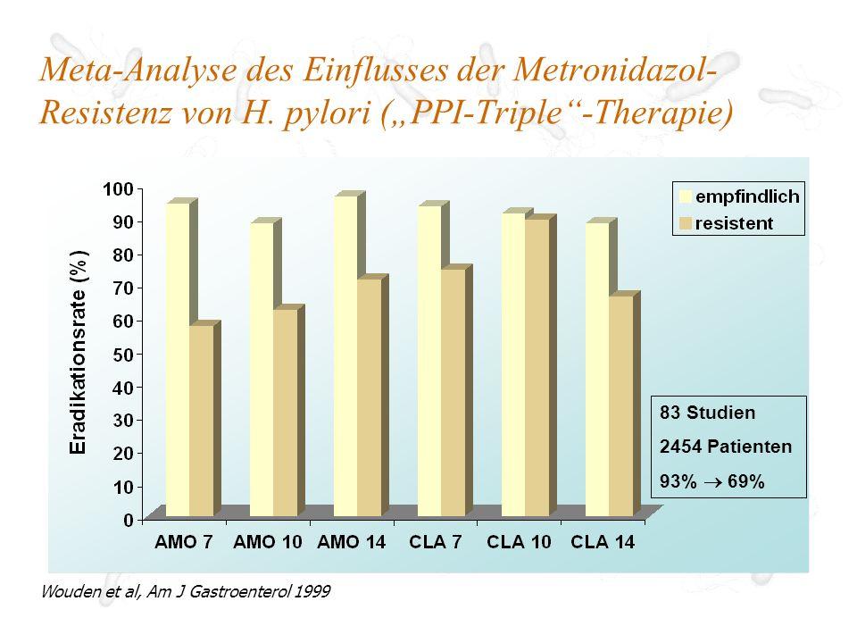 Meta-Analyse des Einflusses der Metronidazol-Resistenz von H
