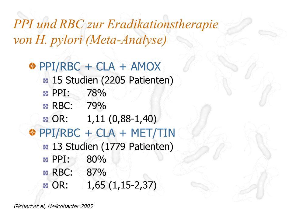 PPI und RBC zur Eradikationstherapie von H. pylori (Meta-Analyse)