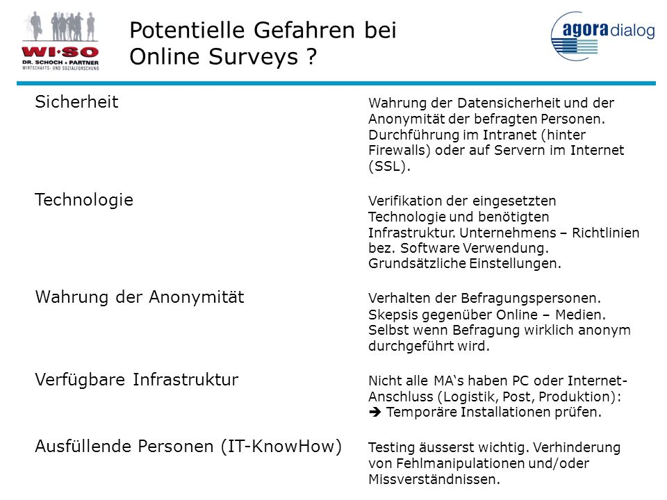 Potentielle Gefahren bei Online Surveys