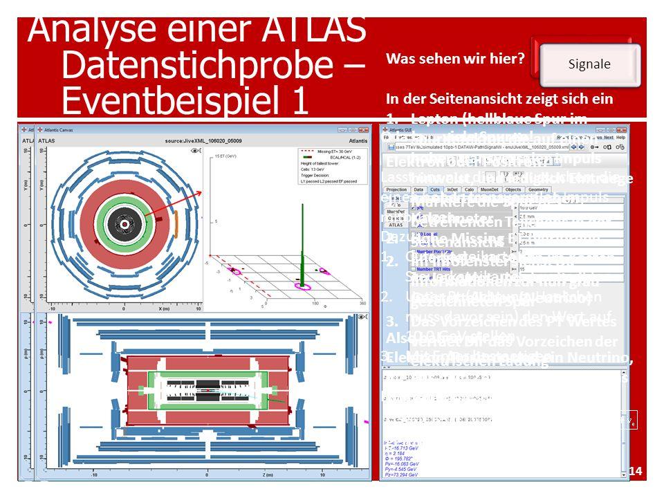 Analyse einer ATLAS Datenstichprobe – Eventbeispiel 1