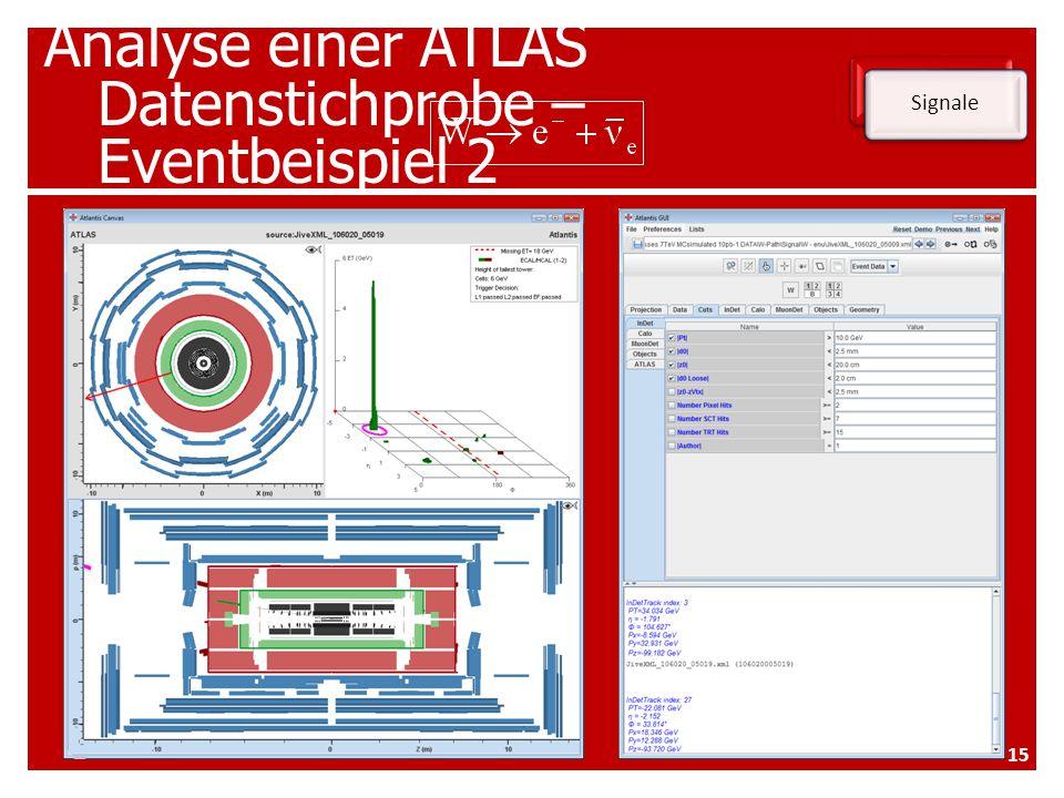 Analyse einer ATLAS Datenstichprobe – Eventbeispiel 2