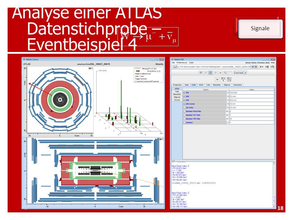 Analyse einer ATLAS Datenstichprobe – Eventbeispiel 4