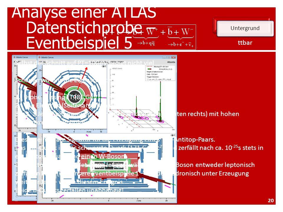 Analyse einer ATLAS Datenstichprobe – Eventbeispiel 5