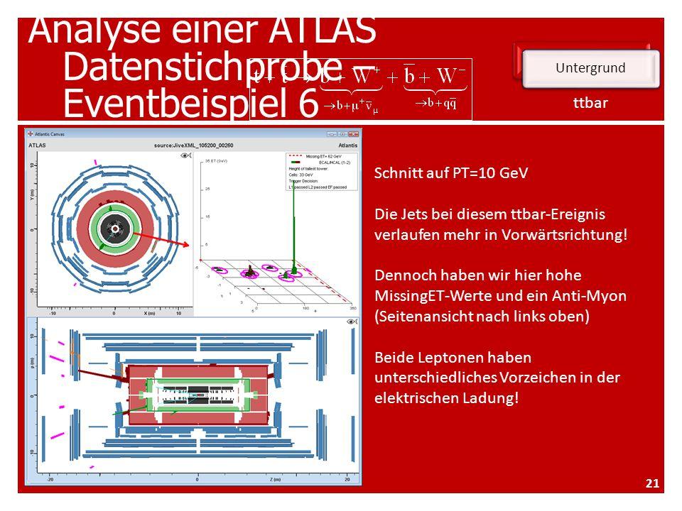 Analyse einer ATLAS Datenstichprobe – Eventbeispiel 6