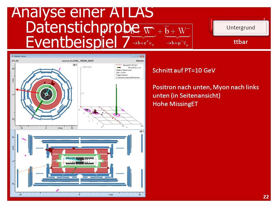 Analyse einer ATLAS Datenstichprobe – Eventbeispiel 7