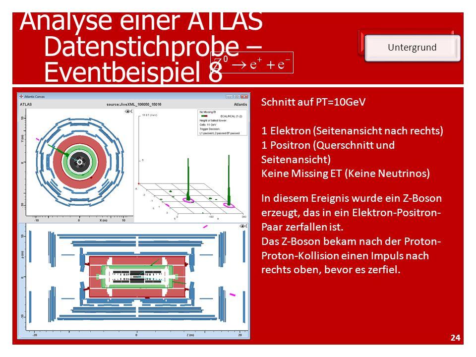 Analyse einer ATLAS Datenstichprobe – Eventbeispiel 8