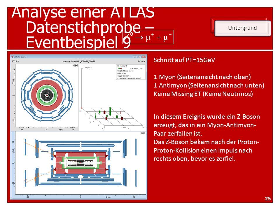 Analyse einer ATLAS Datenstichprobe – Eventbeispiel 9