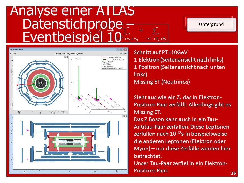 Analyse einer ATLAS Datenstichprobe – Eventbeispiel 10