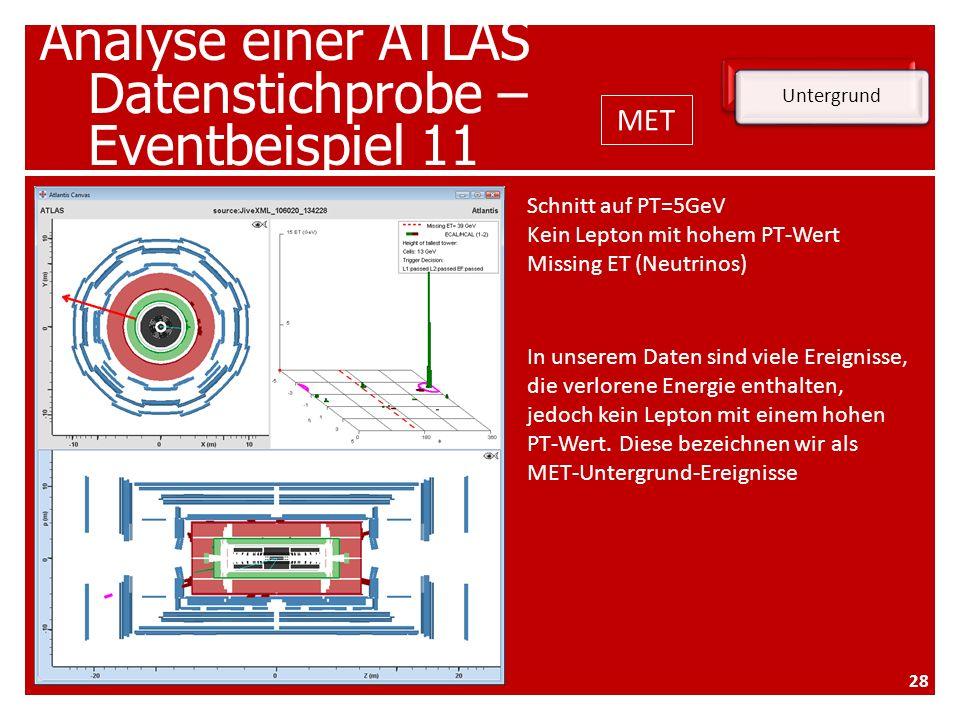 Analyse einer ATLAS Datenstichprobe – Eventbeispiel 11