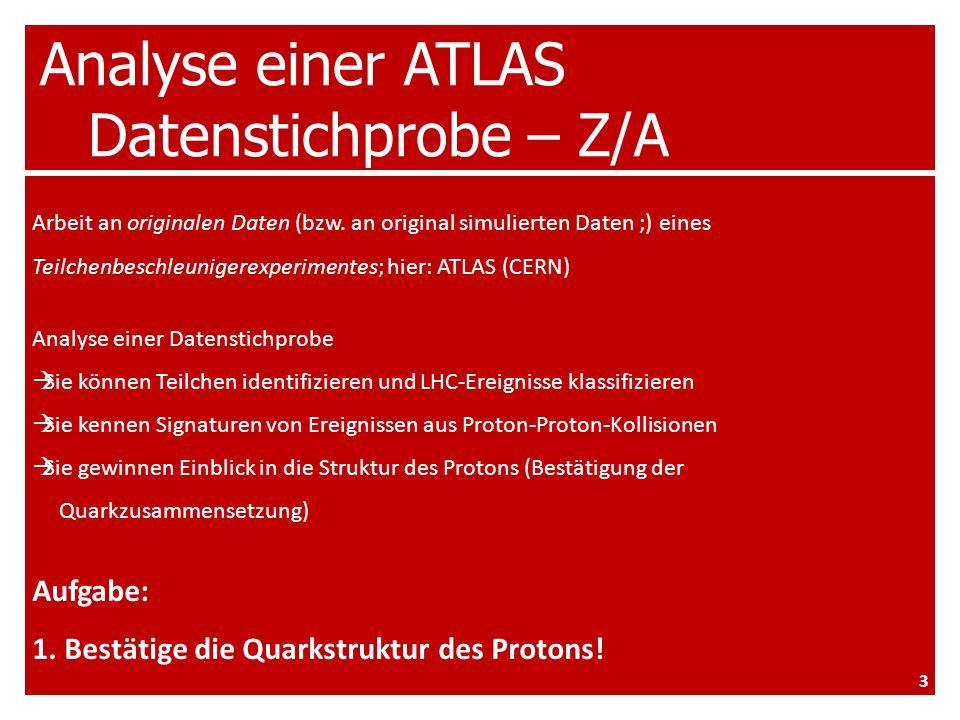 Analyse einer ATLAS Datenstichprobe – Z/A
