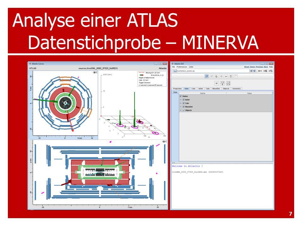 Analyse einer ATLAS Datenstichprobe – MINERVA