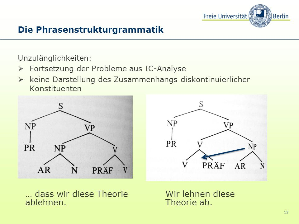 Die Phrasenstrukturgrammatik