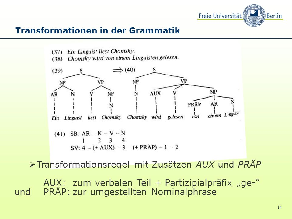Transformationen in der Grammatik
