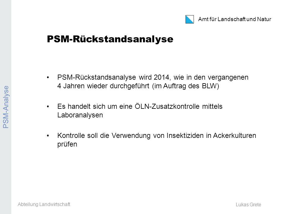 PSM-Rückstandsanalyse