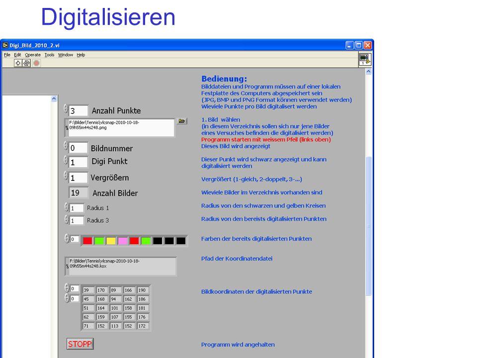 Digitalisieren