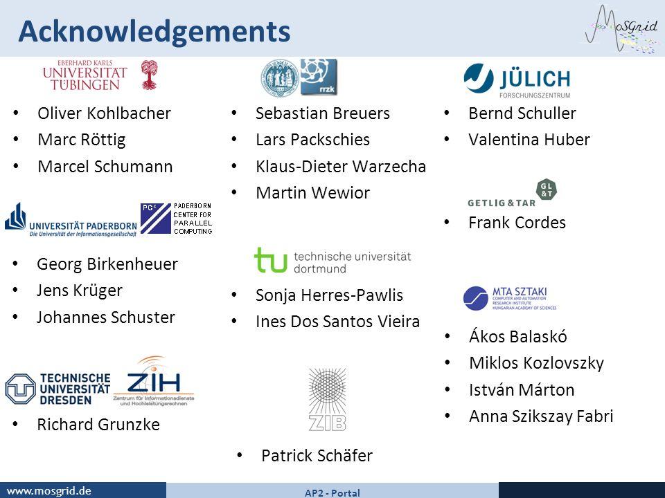 Acknowledgements Oliver Kohlbacher Marc Röttig Marcel Schumann