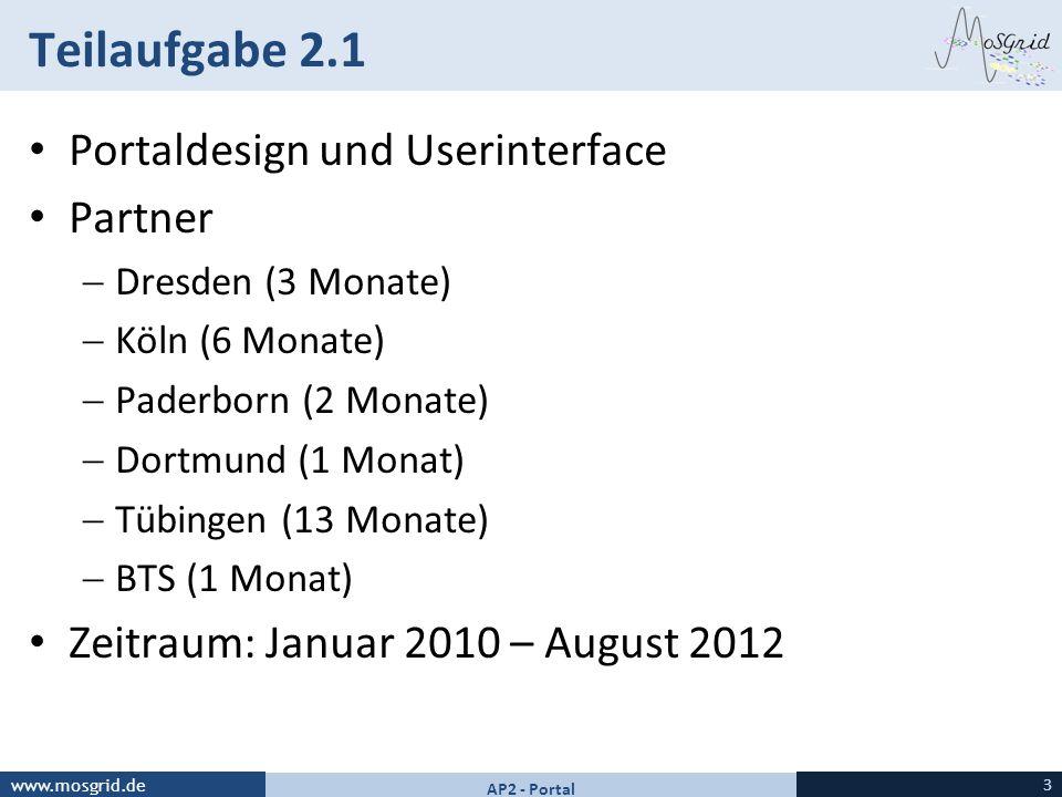 Teilaufgabe 2.1 Portaldesign und Userinterface Partner