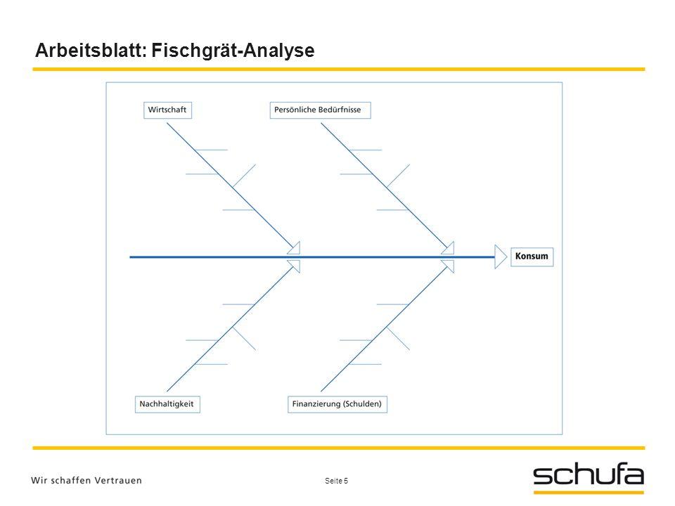 Arbeitsblatt: Fischgrät-Analyse