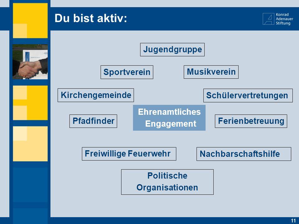 Du bist aktiv: Jugendgruppe Sportverein Musikverein Kirchengemeinde