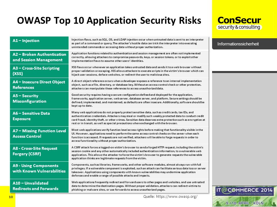 OWASP Top 10 Application Security Risks