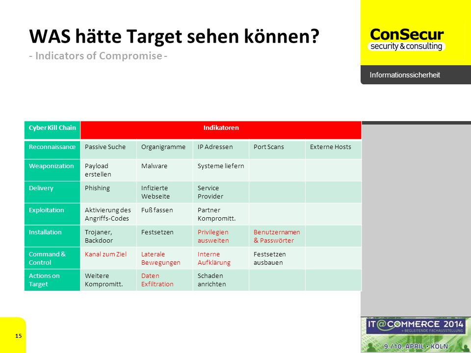 WAS hätte Target sehen können - Indicators of Compromise -