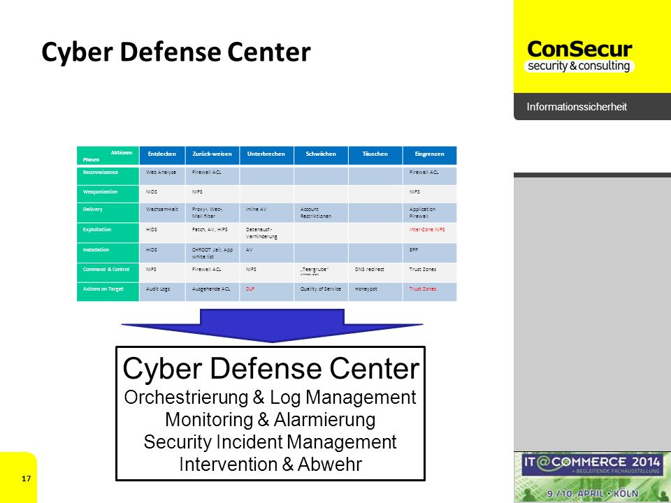 Cyber Defense Center Cyber Defense Center