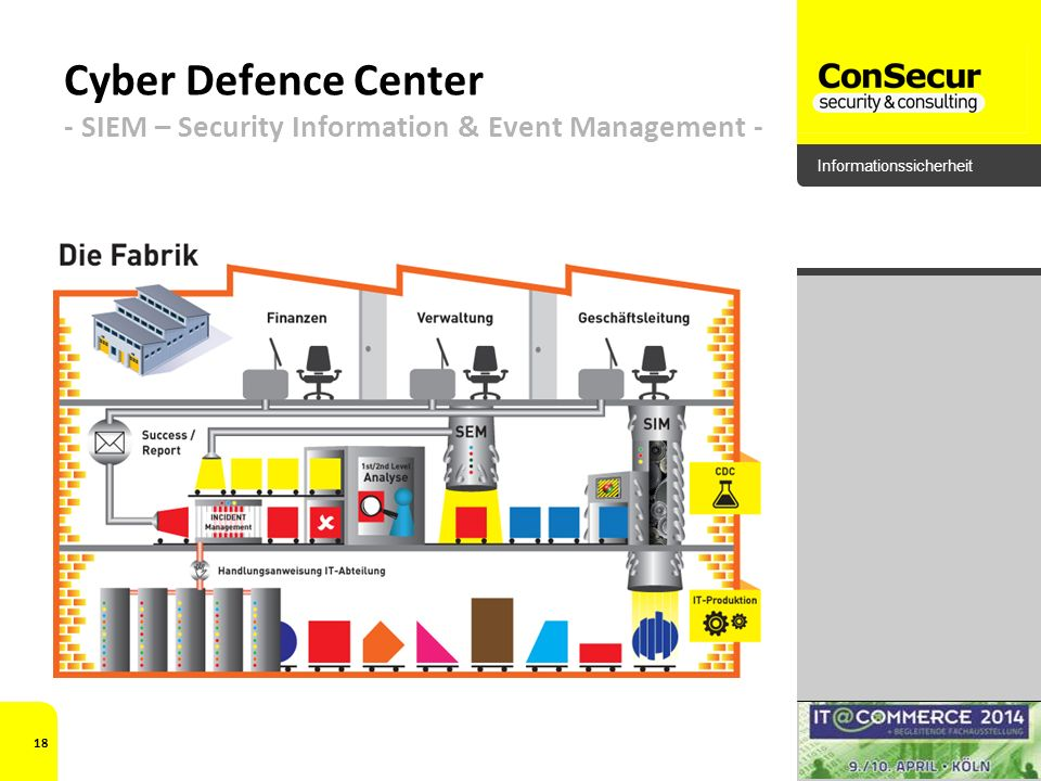 Cyber Defence Center - SIEM – Security Information & Event Management -