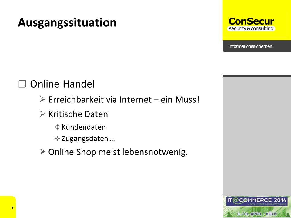 Ausgangssituation Online Handel