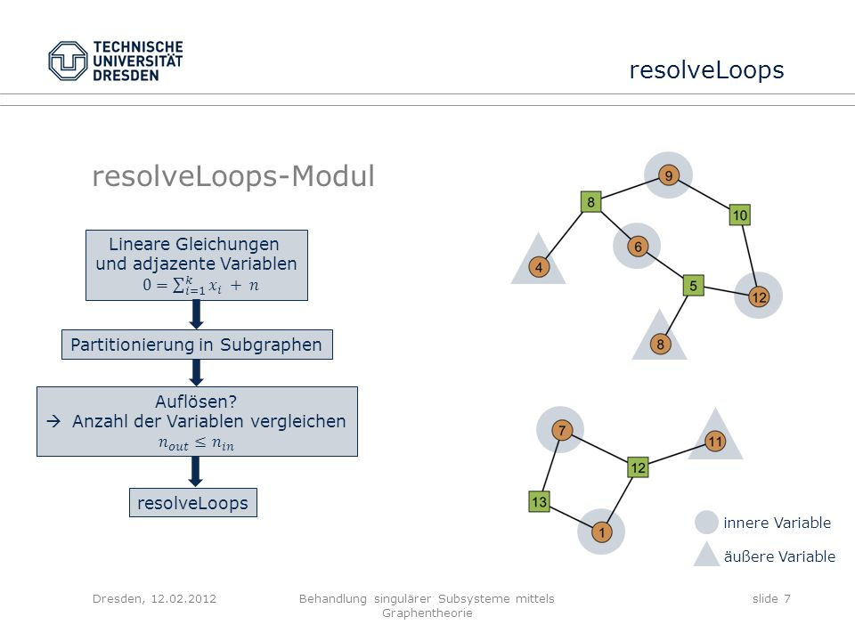 resolveLoops-Modul resolveLoops Lineare Gleichungen