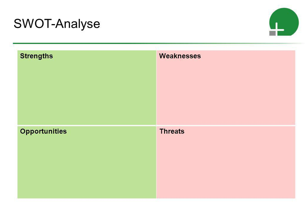 SWOT-Analyse Strengths Weaknesses Opportunities Threats