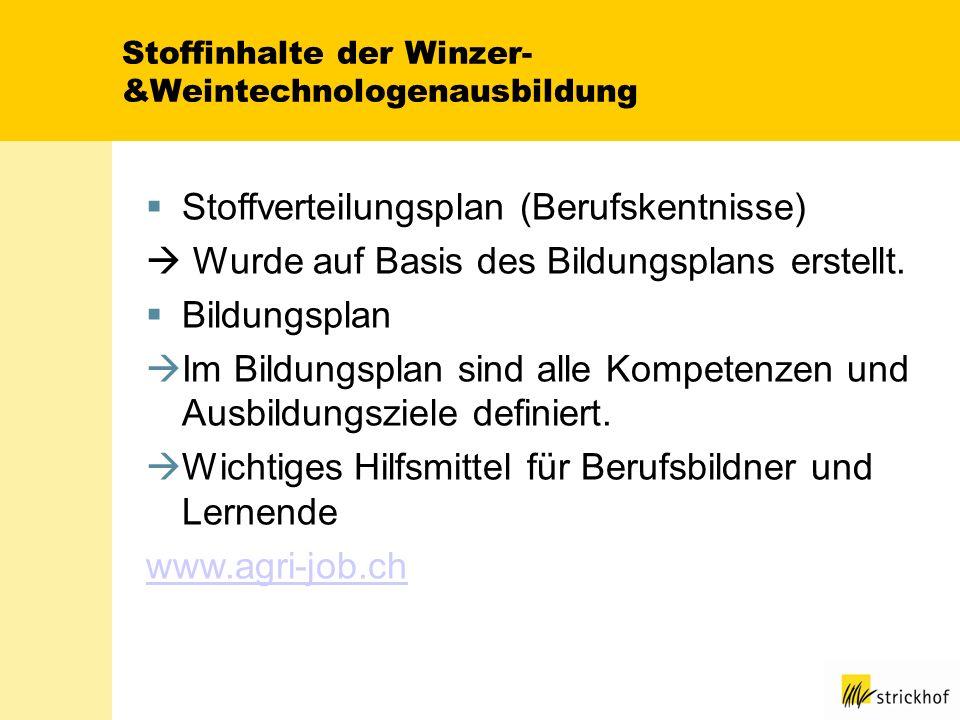 Stoffinhalte der Winzer- &Weintechnologenausbildung